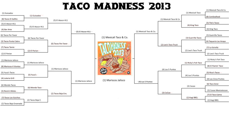 taco_Madness_bracket_2013_finals